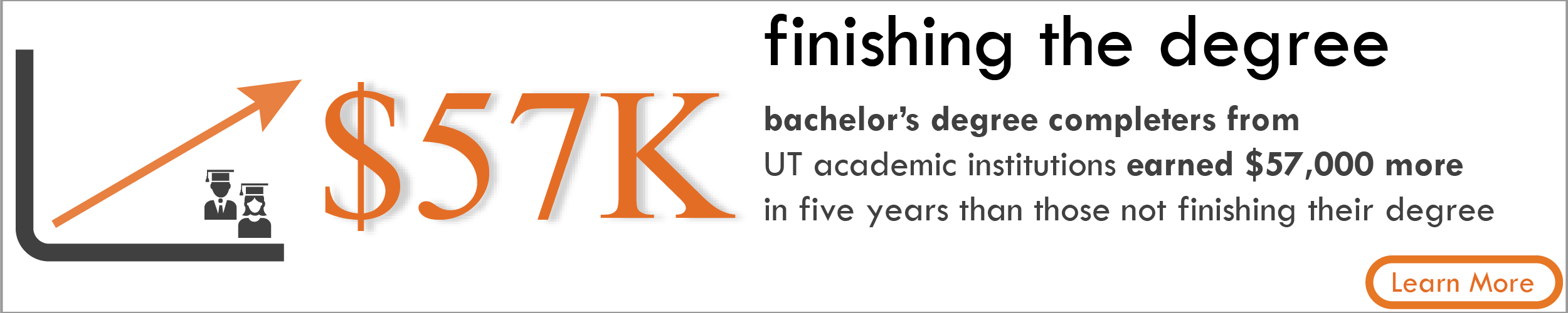 Finishing the Degree. Bachelor's degree completers from UT academic institutions earned $57,000 more in five years than those not finishing their degree. Learn more.